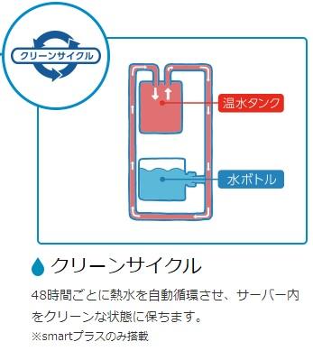 コスモウォーターのクリーンサイクル機能